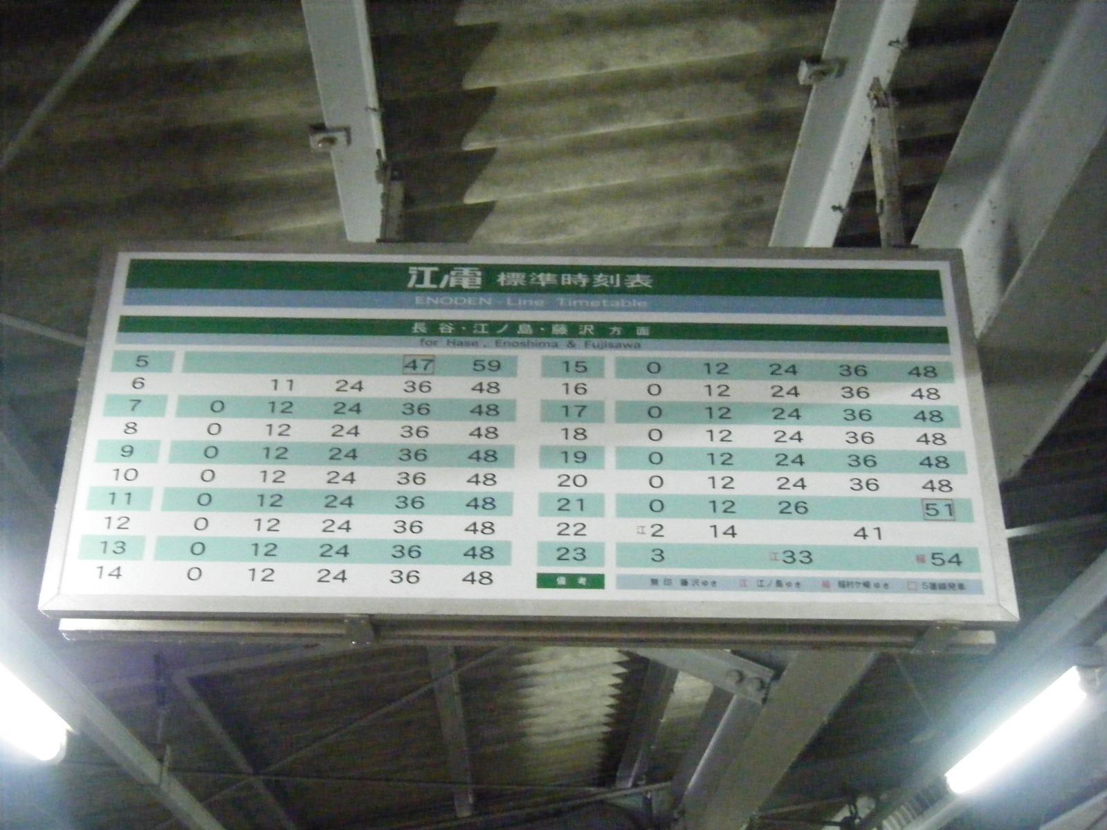 江ノ電 終電
